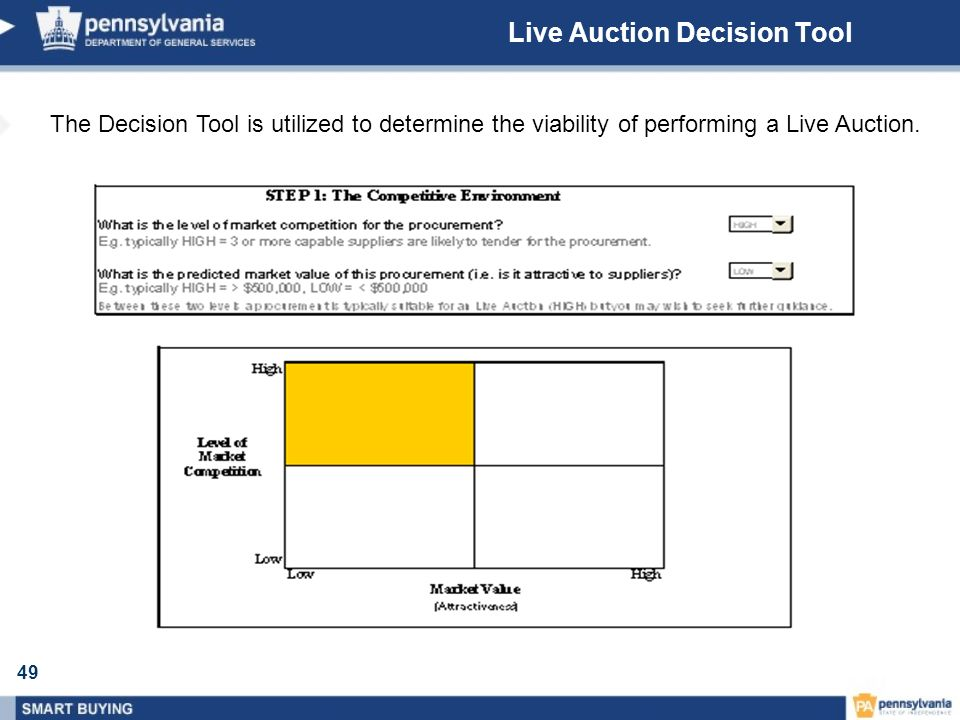 49 Live Auction Decision Tool The Decision Tool is utilized to determine the viability of performing a Live Auction.