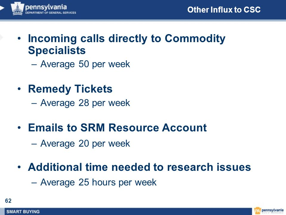 62 Other Influx to CSC Incoming calls directly to Commodity Specialists –Average 50 per week Remedy Tickets –Average 28 per week Emails to SRM Resourc