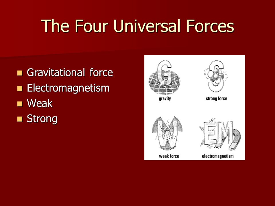 The Four Universal Forces Gravitational force Gravitational force Electromagnetism Electromagnetism Weak Weak Strong Strong