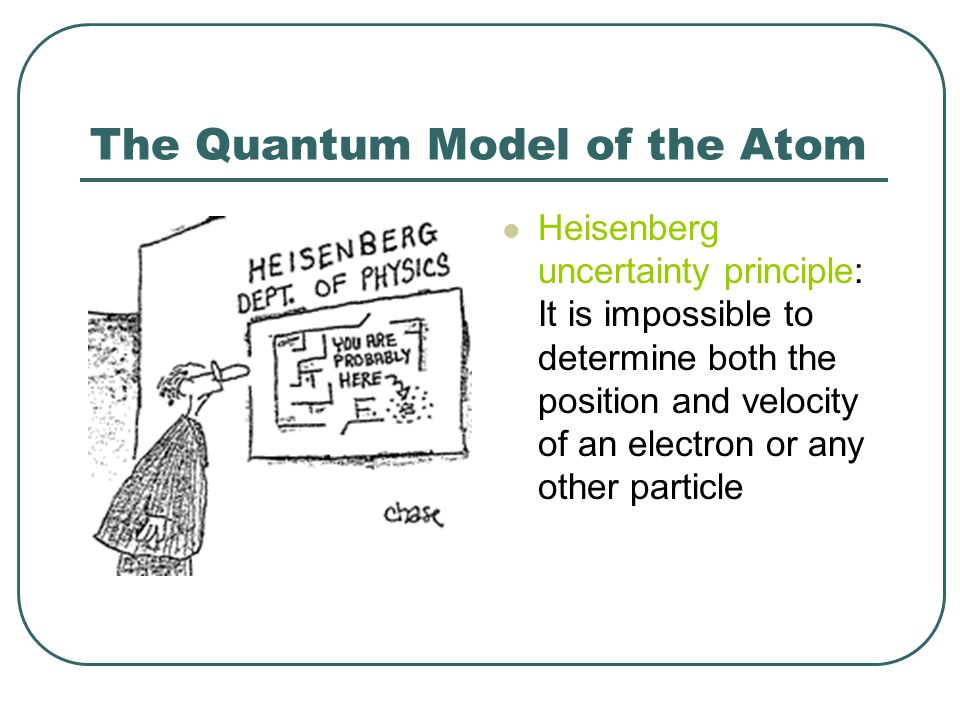 What is the Address of the Electron.