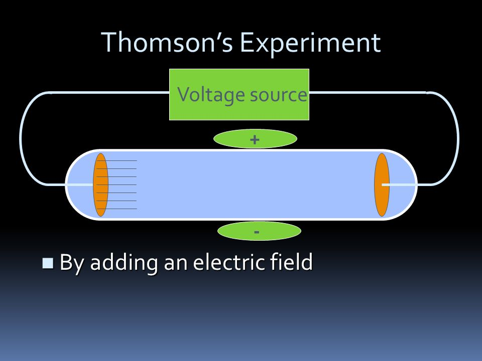 Thomsons Experiment By adding an electric field