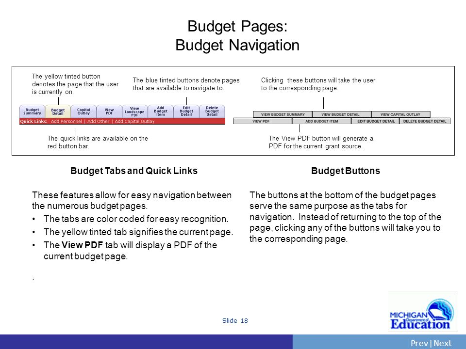 PrevNext | Slide 18 Budget Pages: Budget Navigation The yellow tinted button denotes the page that the user is currently on. The blue tinted buttons d