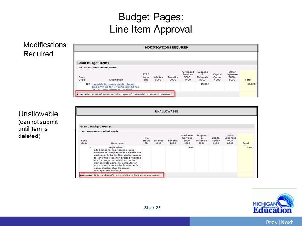 PrevNext | Slide 25 Budget Pages: Line Item Approval Modifications Required Unallowable (cannot submit until item is deleted)