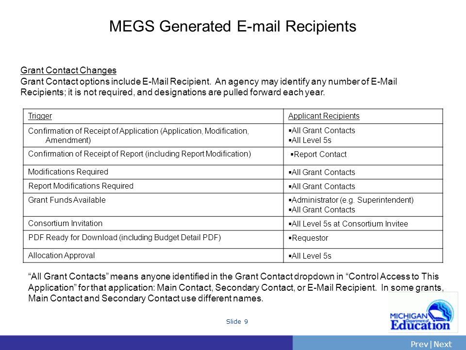 PrevNext | Slide 9 MEGS Generated  Recipients Grant Contact Changes Grant Contact options include  Recipient.