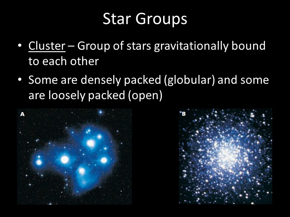 Star Groups Cluster – Group of stars gravitationally bound to each other Some are densely packed (globular) and some are loosely packed (open)