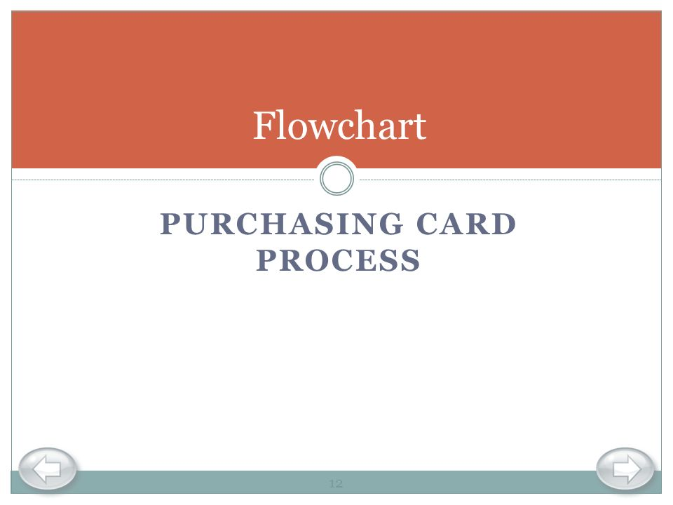 PURCHASING CARD PROCESS Flowchart 12