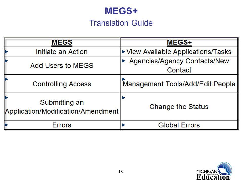 19 MEGS+ Translation Guide