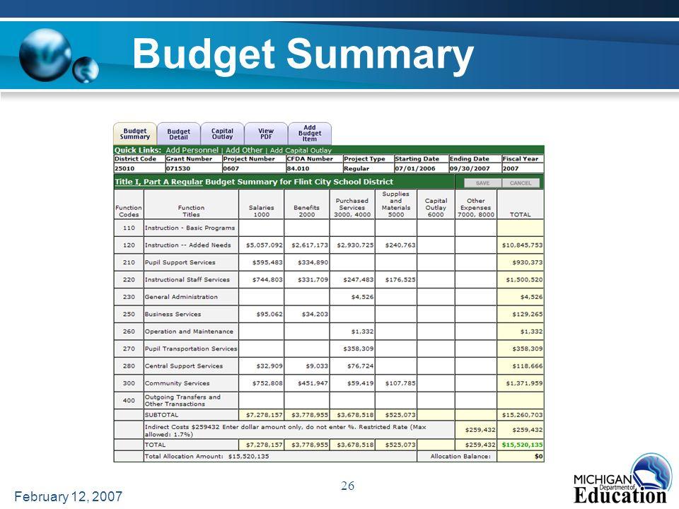 February 12, 2007 26 Budget Summary