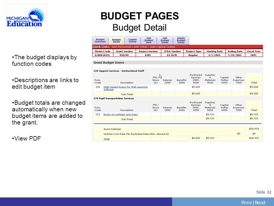 PrevNext | Slide 32 BUDGET PAGES Budget Detail The budget displays by function codes Descriptions are links to edit budget item Budget totals are changed automatically when new budget items are added to the grant.