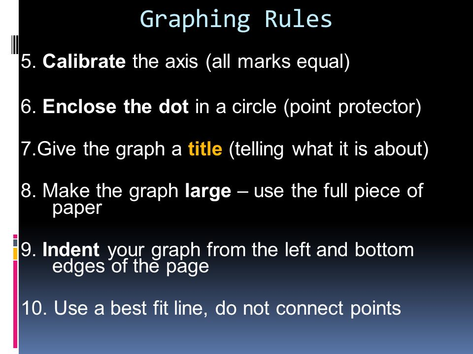 Graphing Rules 5. Calibrate the axis (all marks equal) 6. Enclose the dot in a circle (point protector) 7.Give the graph a title (telling what it is a