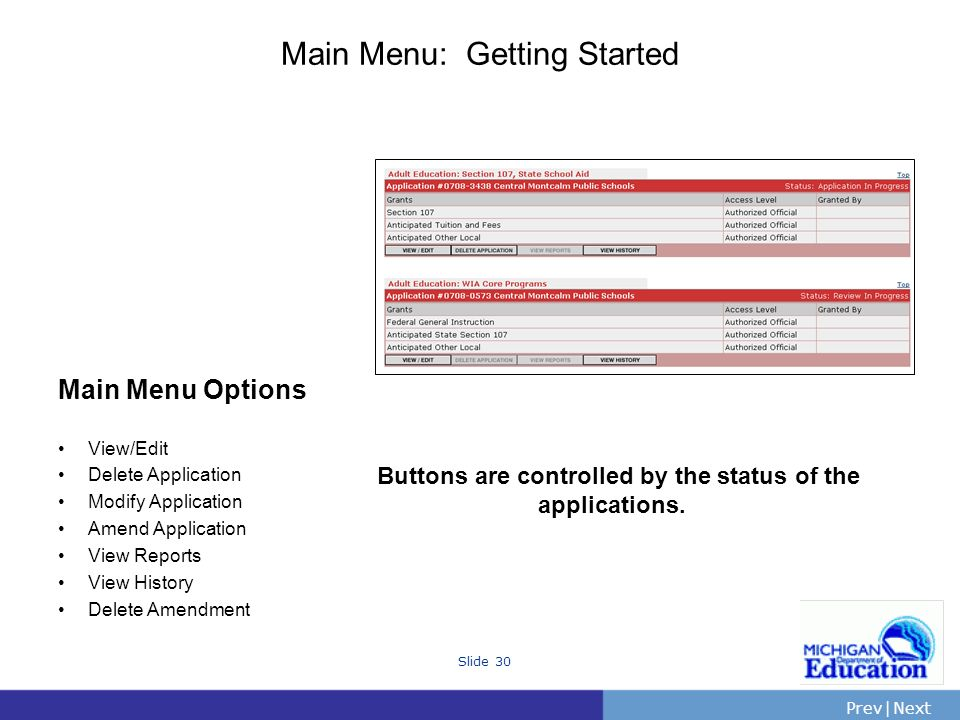 PrevNext | Slide 30 Main Menu: Getting Started Main Menu Options View/Edit Delete Application Modify Application Amend Application View Reports View History Delete Amendment Buttons are controlled by the status of the applications.