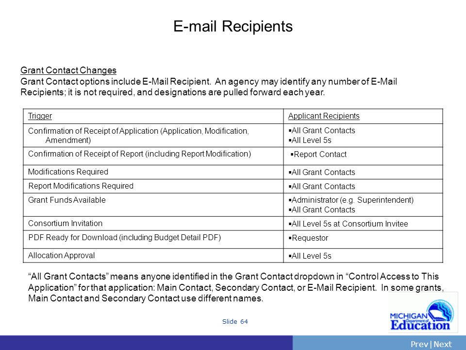 PrevNext | Slide 64 E-mail Recipients Grant Contact Changes Grant Contact options include E-Mail Recipient.