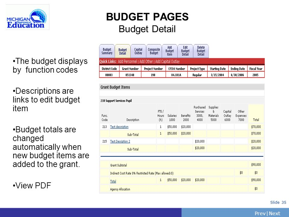 PrevNext | Slide 35 BUDGET PAGES Budget Detail The budget displays by function codes Descriptions are links to edit budget item Budget totals are changed automatically when new budget items are added to the grant.