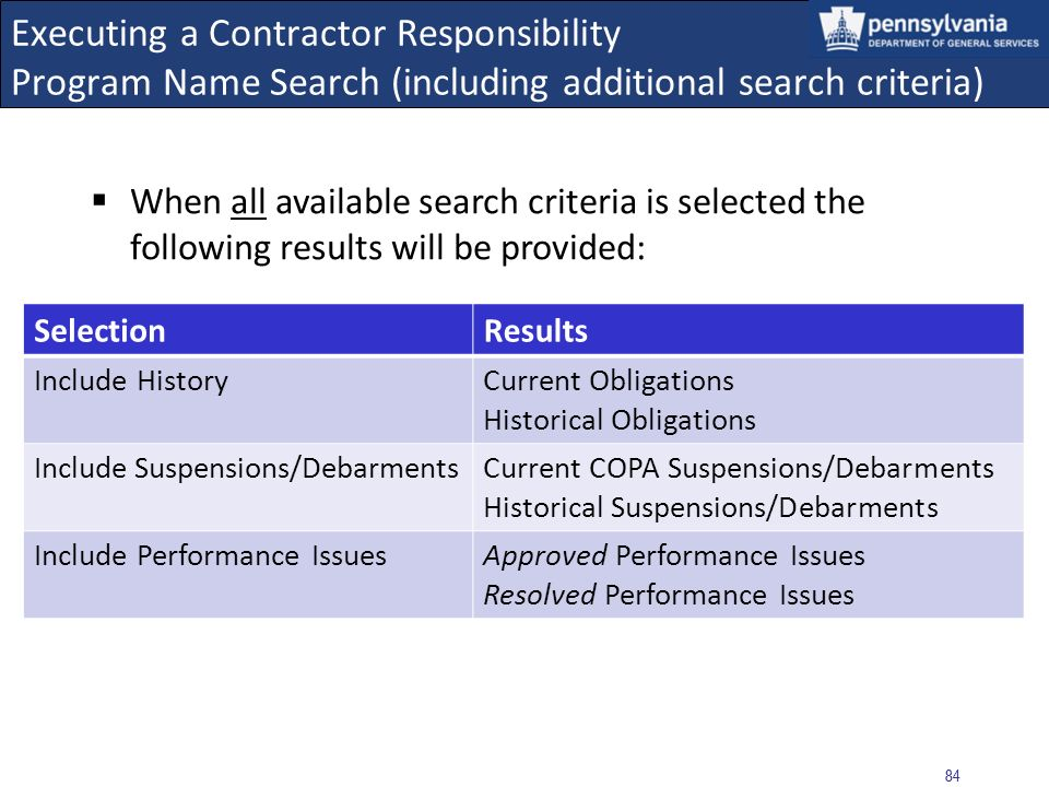 83 Executing a Contractor Responsibility Program Name Search(including additional search criteria) When selected along with Include History, this search will also provide historical obligations and Resolved Performance Issues SelectionResults Include HistoryCurrent Obligations Historical Obligations Include Performance IssuesApproved Performance Issues Resolved Performance Issues