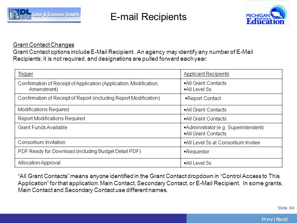 PrevNext   Slide 64 E-mail Recipients Grant Contact Changes Grant Contact options include E-Mail Recipient. An agency may identify any number of E-Mai