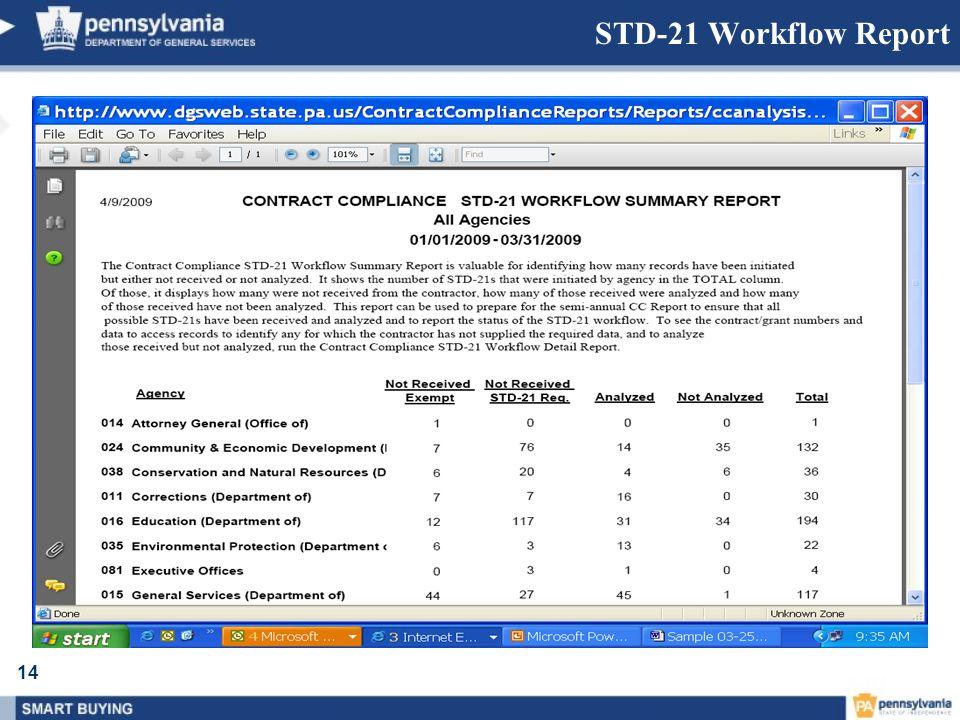 14 STD-21 Workflow Report