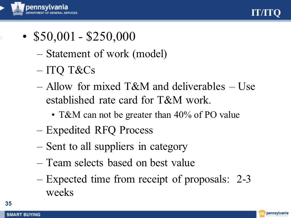 35 $50,001 - $250,000 –Statement of work (model) –ITQ T&Cs –Allow for mixed T&M and deliverables – Use established rate card for T&M work. T&M can not
