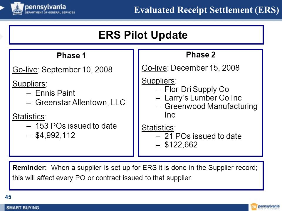 45 Evaluated Receipt Settlement (ERS) Phase 1 Go-live: September 10, 2008 Suppliers: –Ennis Paint –Greenstar Allentown, LLC Statistics: –153 POs issue