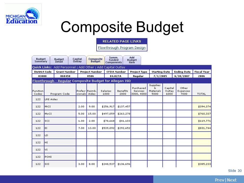 PrevNext | Slide 30 Composite Budget