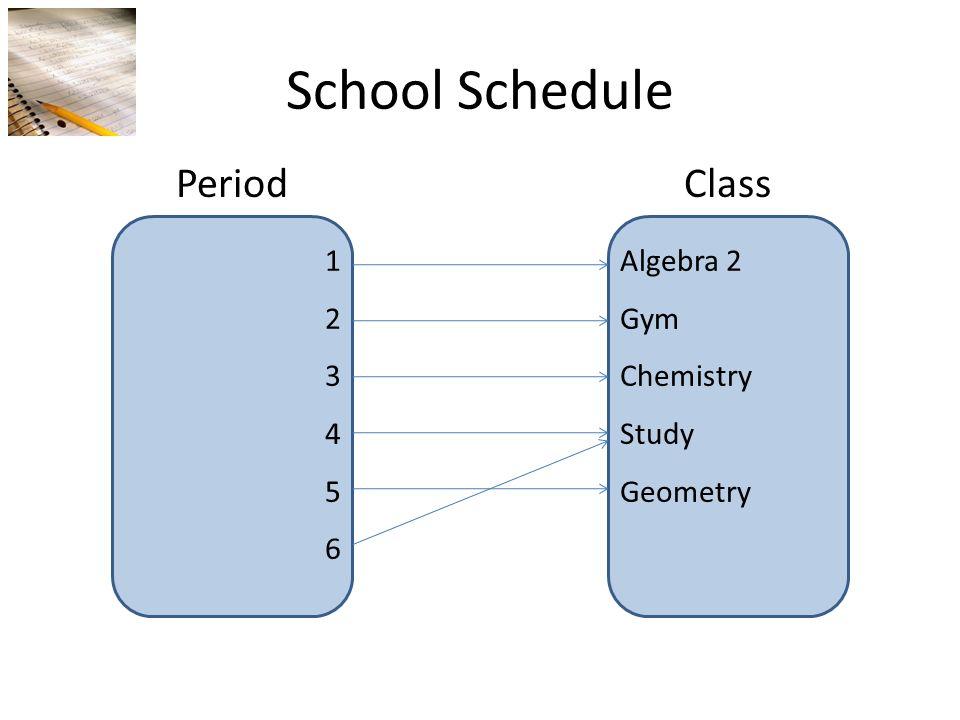 School Schedule 123456123456 Period Algebra 2 Gym Chemistry Study Geometry Class