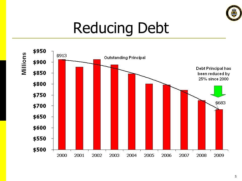 5 Reducing Debt
