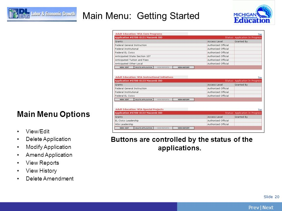 PrevNext | Slide 20 Main Menu: Getting Started Main Menu Options View/Edit Delete Application Modify Application Amend Application View Reports View H
