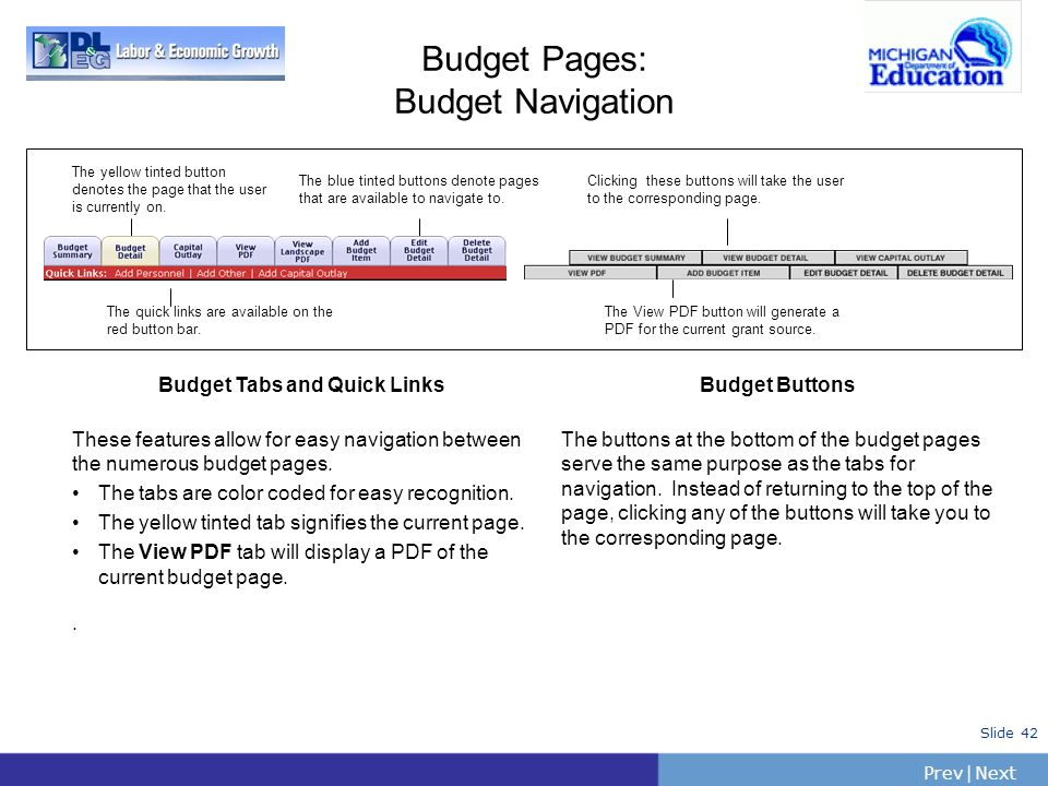 PrevNext | Slide 42 Budget Pages: Budget Navigation The yellow tinted button denotes the page that the user is currently on. The blue tinted buttons d