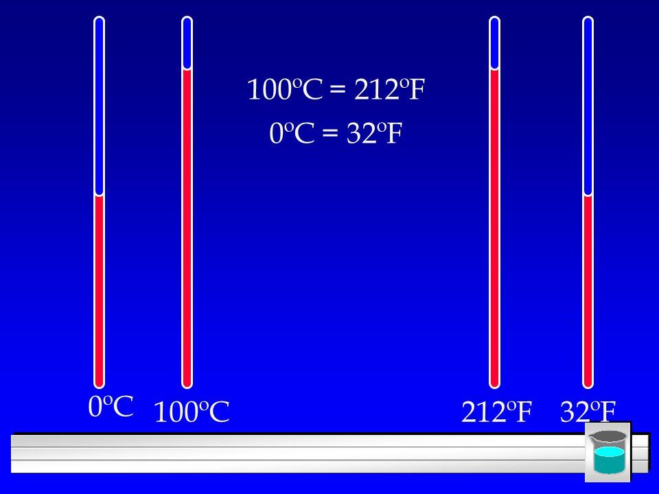 100ºC212ºF 100ºC = 212ºF 0ºC 32ºF 0ºC = 32ºF