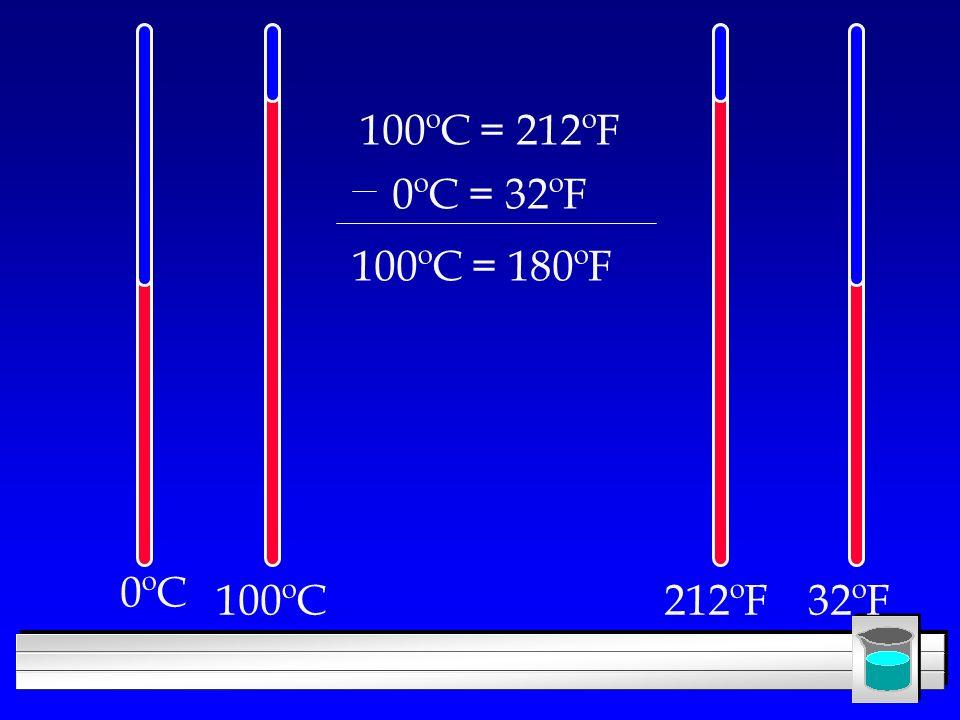 100ºC212ºF 0ºC 32ºF 100ºC = 212ºF 0ºC = 32ºF 100ºC = 180ºF