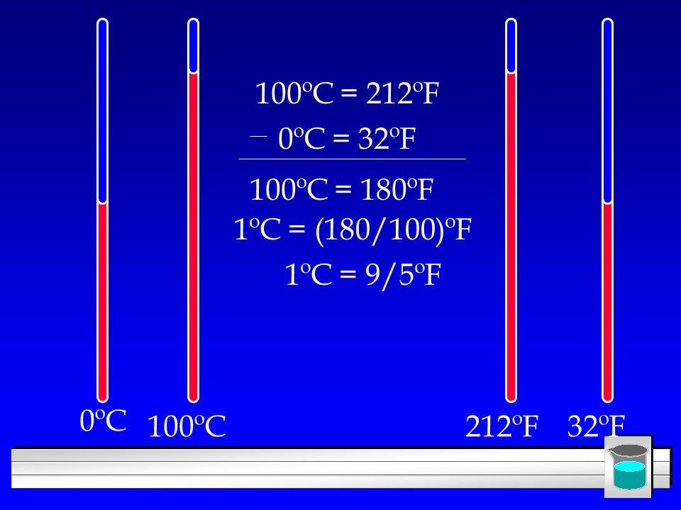 100ºC212ºF 0ºC 32ºF 100ºC = 212ºF 0ºC = 32ºF 100ºC = 180ºF 1ºC = (180/100)ºF 1ºC = 9/5ºF