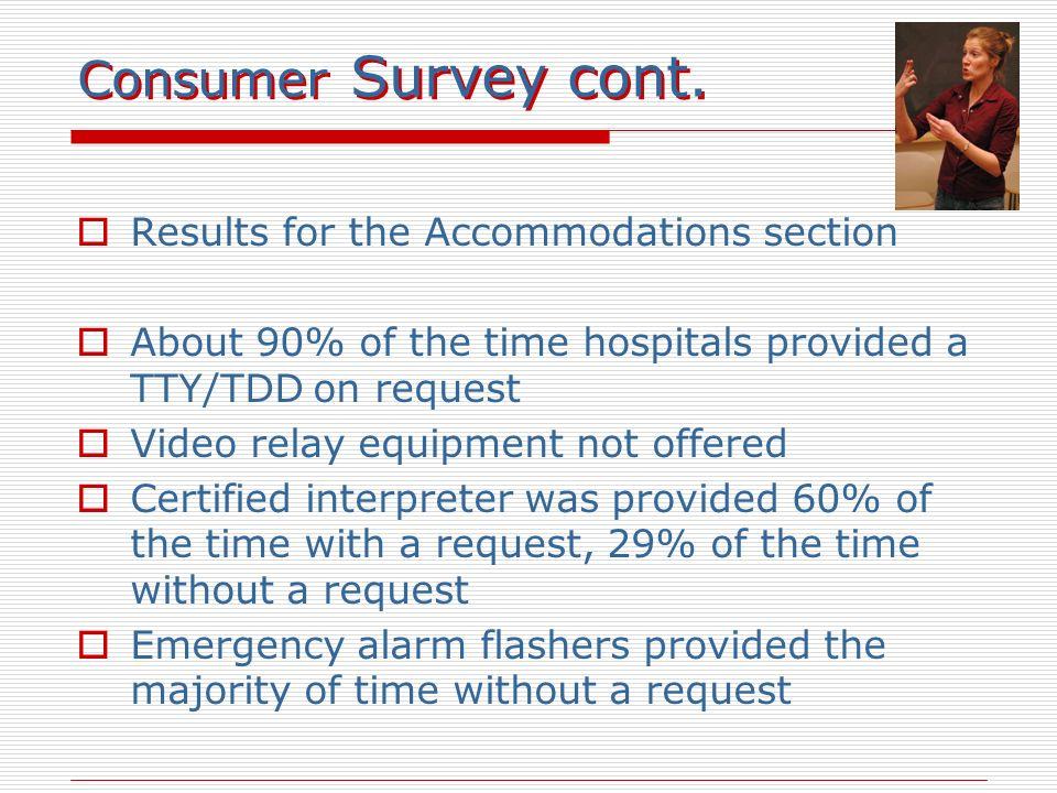 Consumer Survey cont.