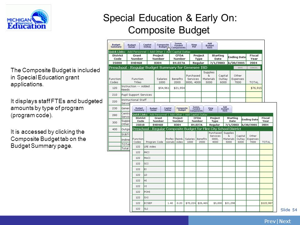 PrevNext | Slide 54 The Composite Budget is included in Special Education grant applications. It displays staff FTEs and budgeted amounts by type of p