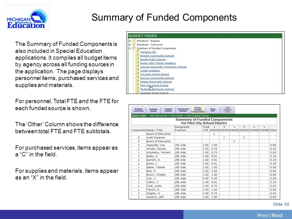 PrevNext | Slide 55 The Summary of Funded Components is also included in Special Education applications. It compiles all budget items by agency across