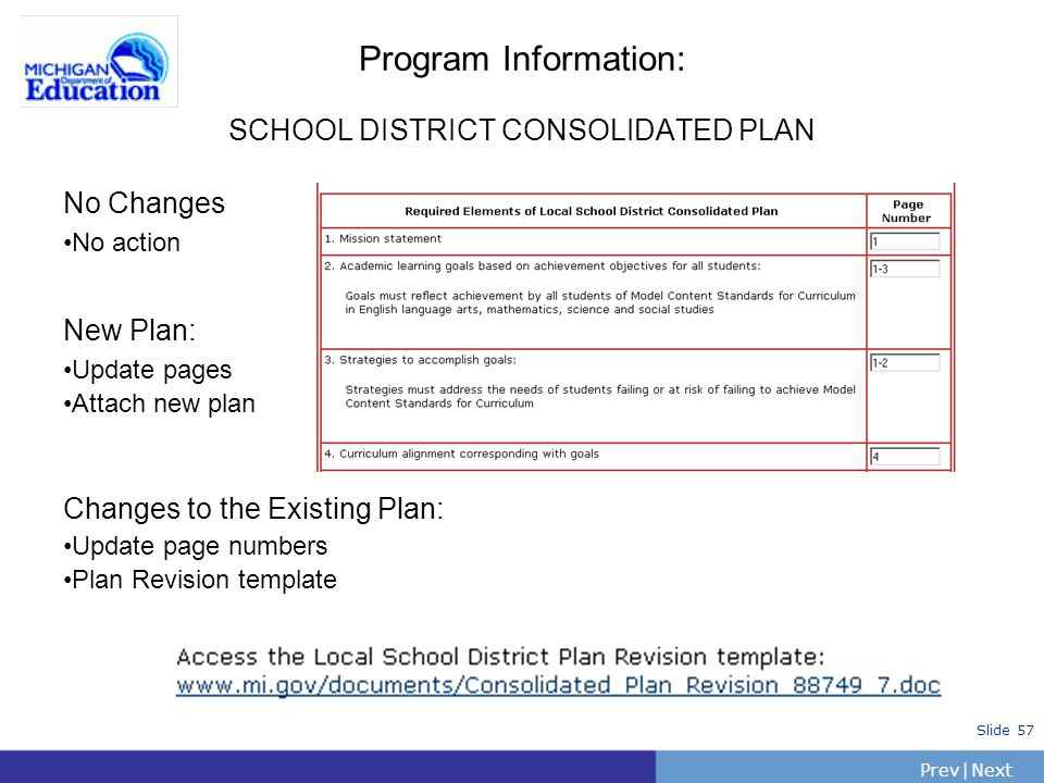 PrevNext | Slide 57 Program Information: SCHOOL DISTRICT CONSOLIDATED PLAN No Changes No action New Plan: Update pages Attach new plan Changes to the