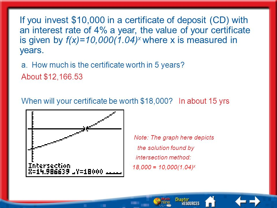 If you invest $10,000 in a certificate of deposit (CD) with an interest rate of 4% a year, the value of your certificate is given by f(x)=10,000(1.04) x where x is measured in years.