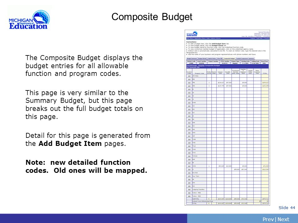 PrevNext | Slide 43 Budget Pages: Grant Member Budget Information Add Budget Items for Grant Members Entering data for Grant Members is almost the sam