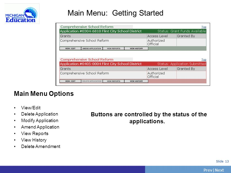 PrevNext | Slide 13 Main Menu: Getting Started Main Menu Options View/Edit Delete Application Modify Application Amend Application View Reports View H