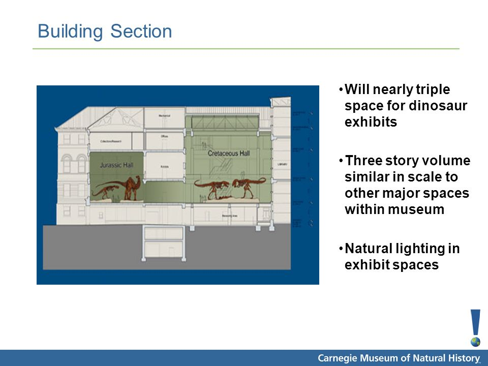 Building Section Will nearly triple space for dinosaur exhibits Three story volume similar in scale to other major spaces within museum Natural lighti