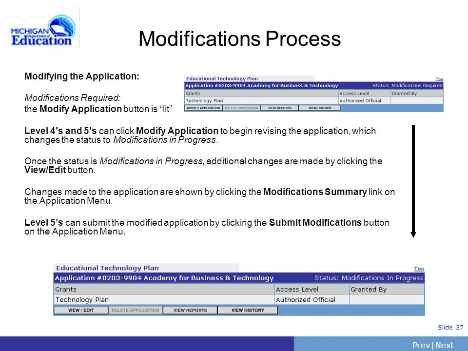 PrevNext | Slide 37 Modifications Process Modifying the Application: Modifications Required: the Modify Application button is lit Level 4s and 5s can click Modify Application to begin revising the application, which changes the status to Modifications in Progress.