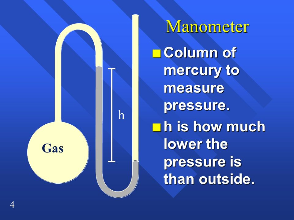 4 Manometer Gas h n Column of mercury to measure pressure. n h is how much lower the pressure is than outside.
