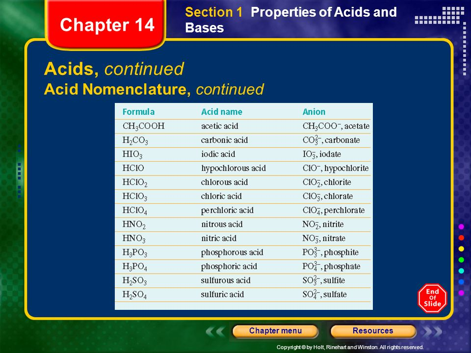Copyright © by Holt, Rinehart and Winston. All rights reserved. ResourcesChapter menu Acids, continued Acid Nomenclature, continued Chapter 14 Section