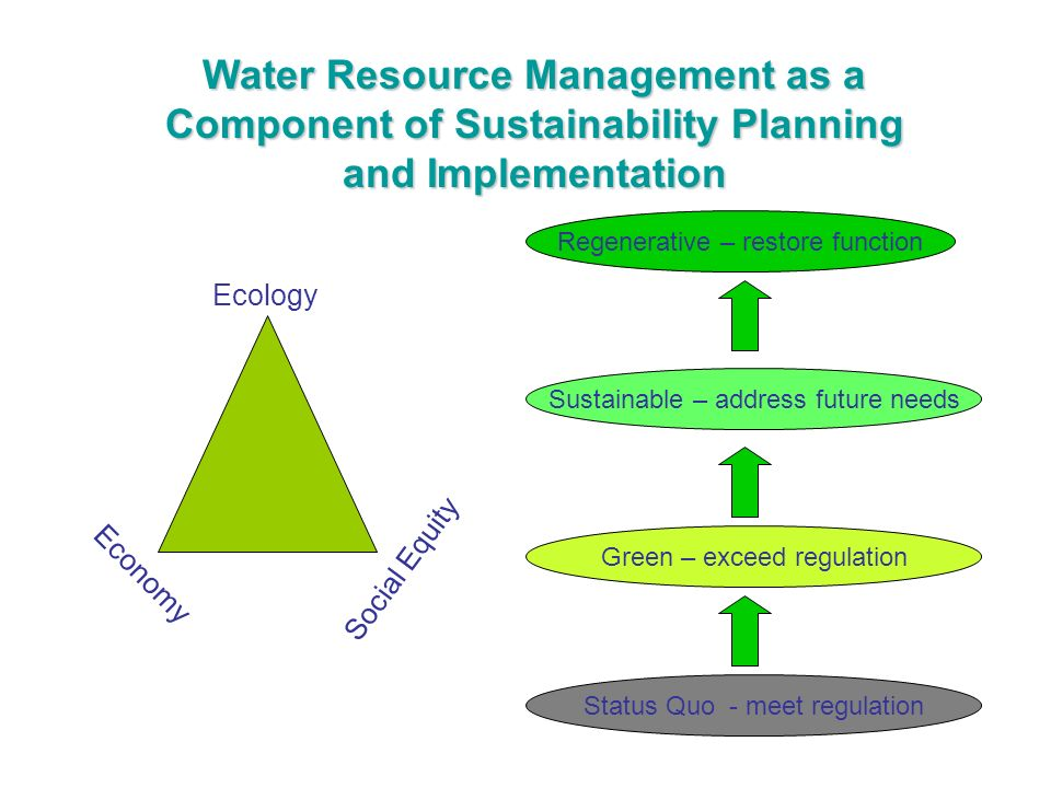 Water Resource Management as a Component of Sustainability Planning and Implementation Ecology Economy Social Equity Status Quo - meet regulation Gree