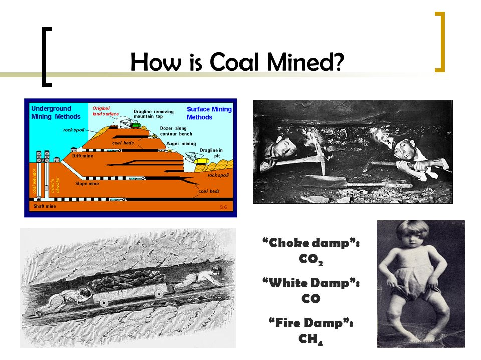 How is Coal Mined Choke damp: CO 2 White Damp: CO Fire Damp: CH 4