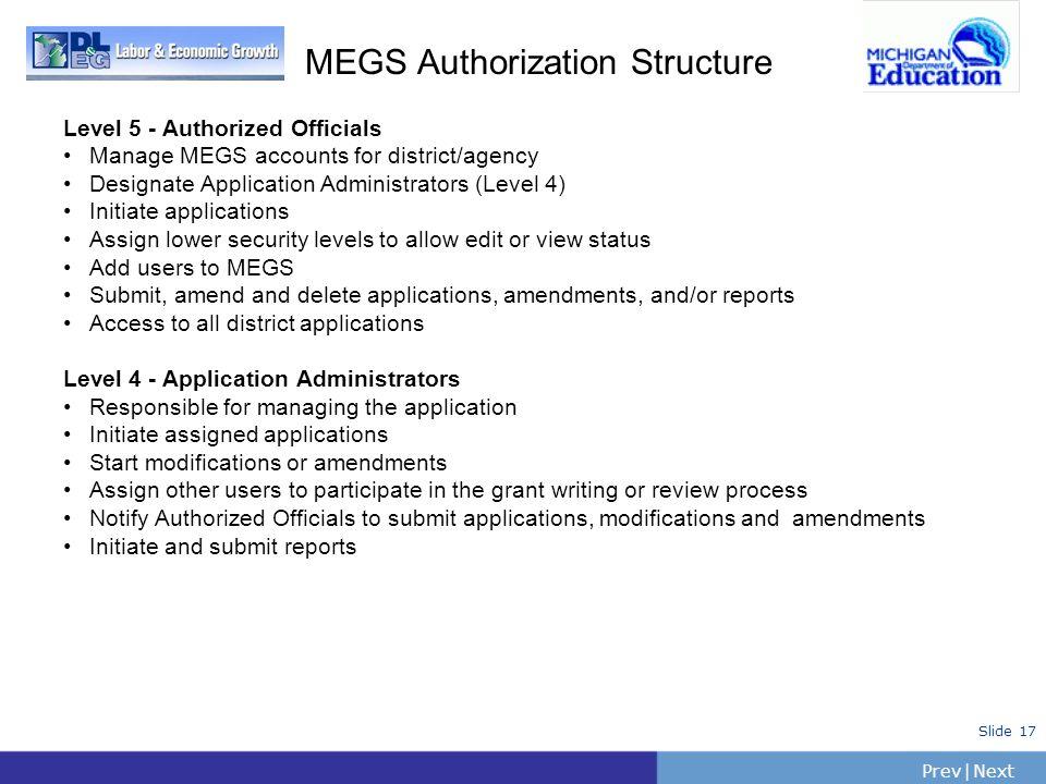 PrevNext | Slide 17 MEGS Authorization Structure Level 5 - Authorized Officials Manage MEGS accounts for district/agency Designate Application Adminis