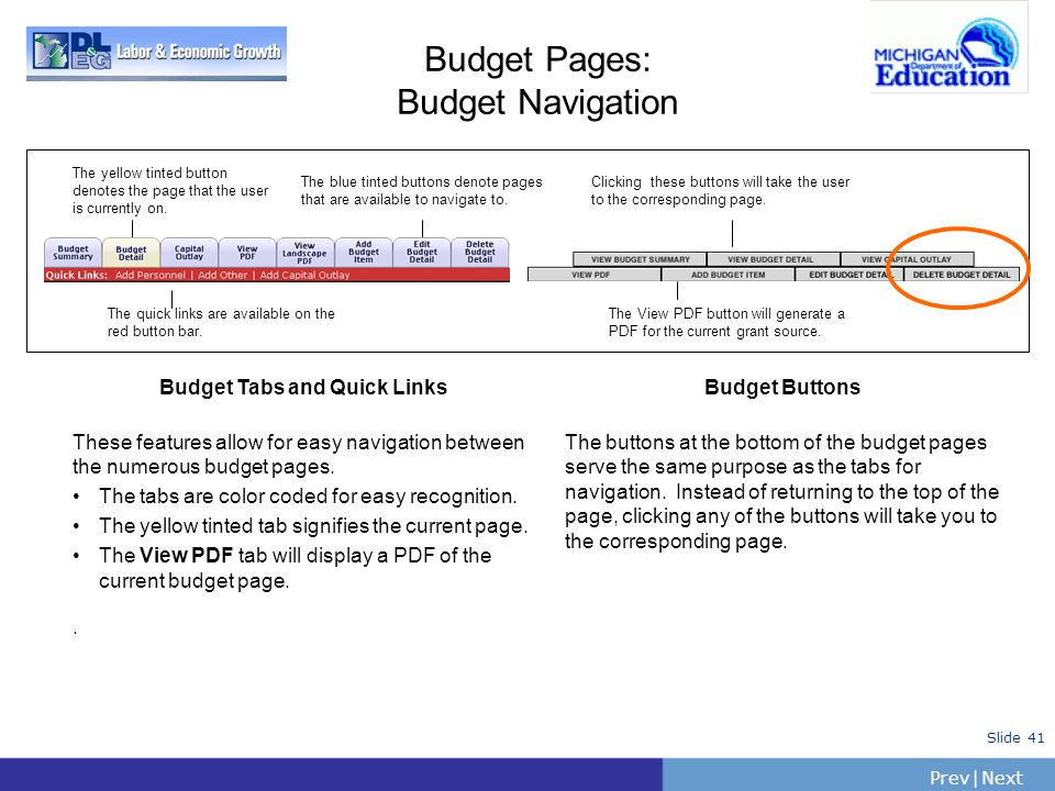 PrevNext | Slide 41 Budget Pages: Budget Navigation The yellow tinted button denotes the page that the user is currently on. The blue tinted buttons d