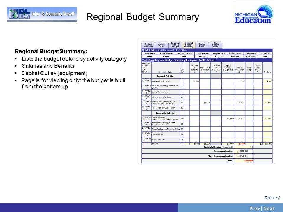 PrevNext | Slide 42 Regional Budget Summary Regional Budget Summary: Lists the budget details by activity category Salaries and Benefits Capital Outla
