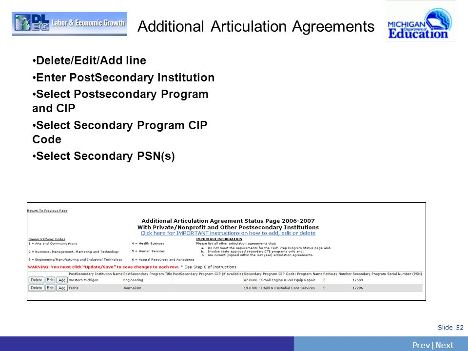 PrevNext | Slide 52 Additional Articulation Agreements Delete/Edit/Add line Enter PostSecondary Institution Select Postsecondary Program and CIP Selec