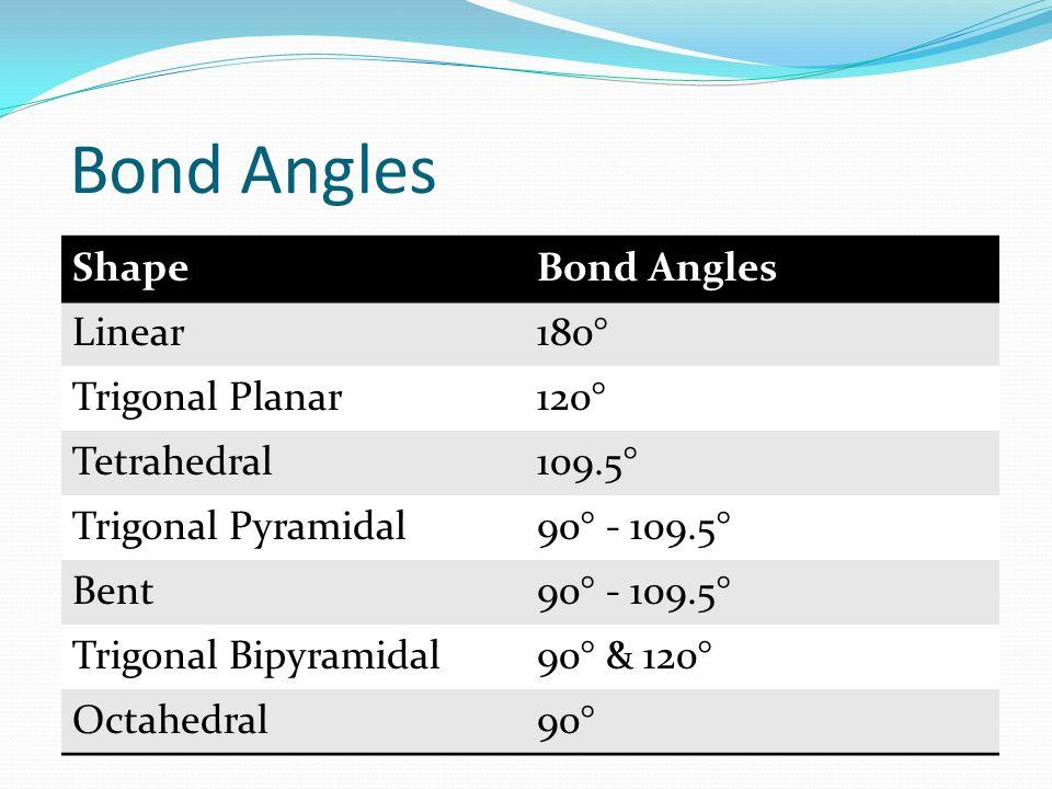 Bond Angles ShapeBond Angles Linear180° Trigonal Planar120° Tetrahedral109.5° Trigonal Pyramidal90° - 109.5° Bent90° - 109.5° Trigonal Bipyramidal90°
