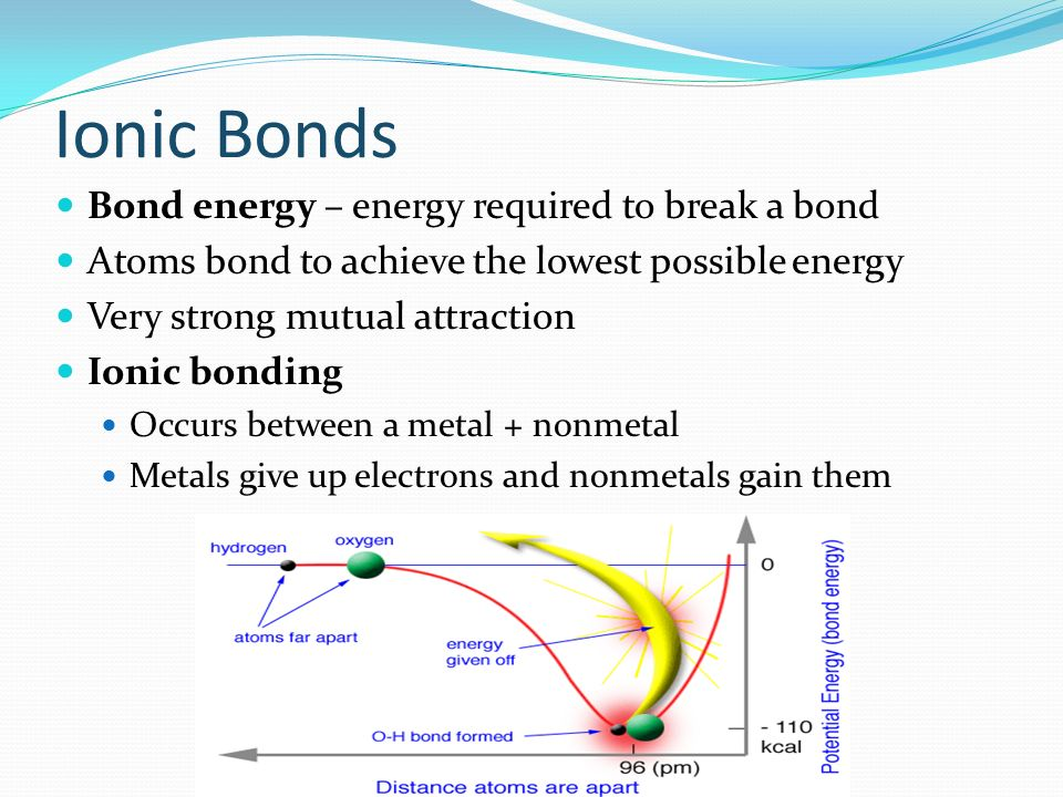 Binary Ionic Compounds Solid crystals Ions align themselves: To maximize attractions between opposite charges To minimize repulsion between like ions.