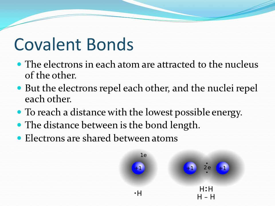Covalent Bonds The electrons in each atom are attracted to the nucleus of the other. But the electrons repel each other, and the nuclei repel each oth